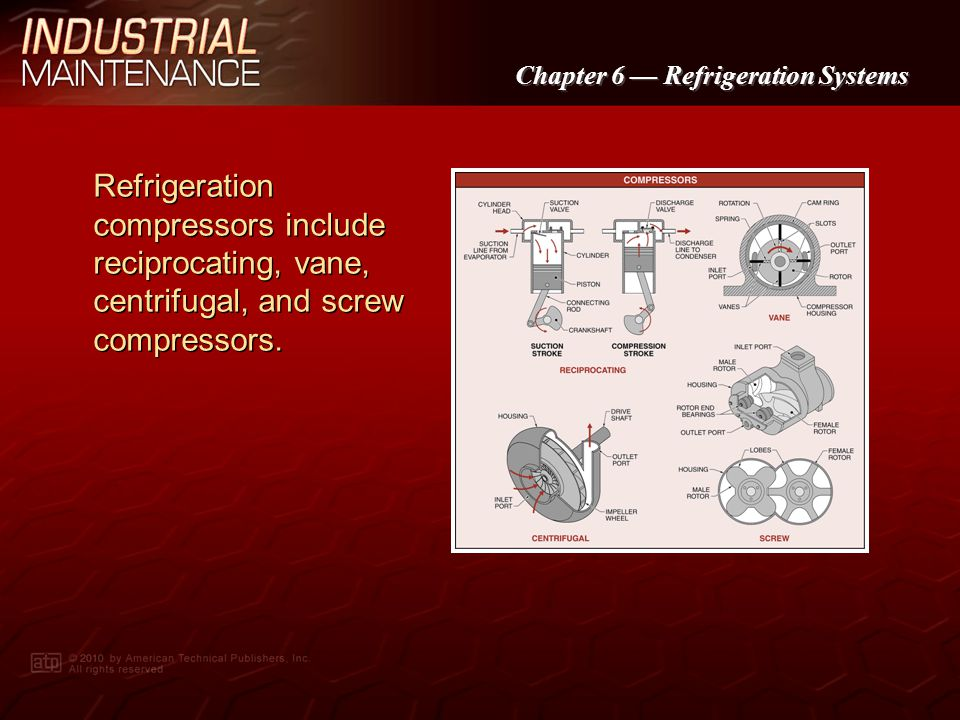 Refrigeration compressors include reciprocating, vane, centrifugal, and screw compressors.