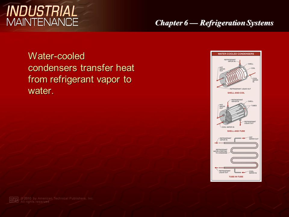 Water-cooled condensers transfer heat from refrigerant vapor to water.