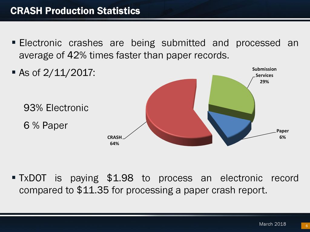 CRIS-CRASH report Electronic subMission - ppt download