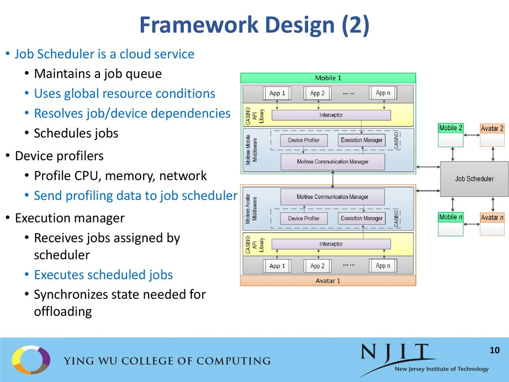 Job Scheduler Design