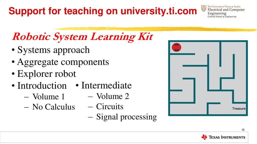 Robot Systems Learning Kit - ppt download