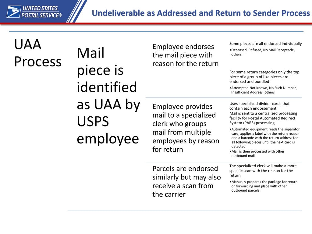 Mail Prep & Entry Pre-MTAC Webinar - ppt download