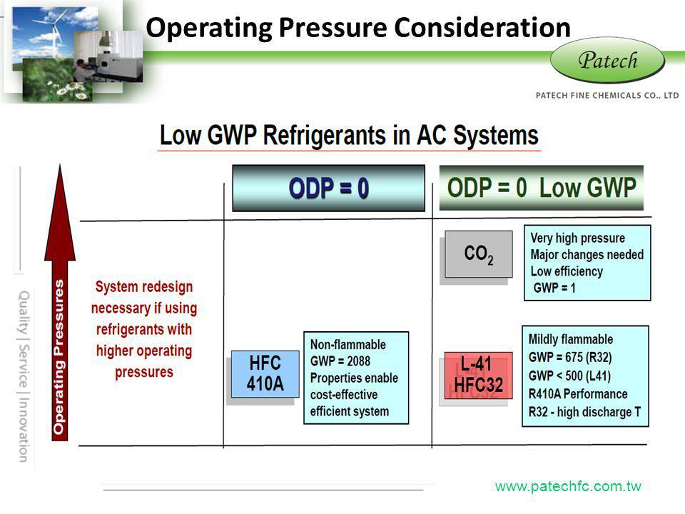 Next Generation Refrigerants & Their Lubricants - ppt video online