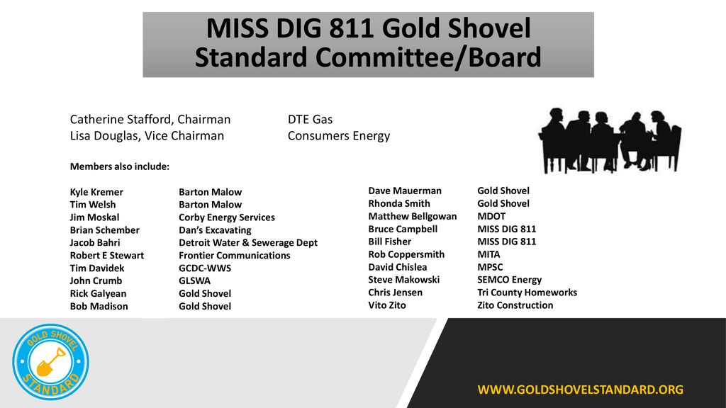 Miss Dig 811 Gold Shovel Standard Gss Ppt Download This book blew my mind and is spot on. miss dig 811 gold shovel standard gss