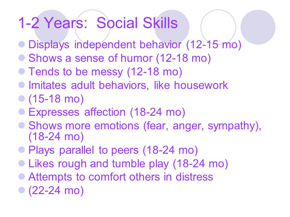 1-2 Years: Social Skills Displays independent behavior (12-15 mo)