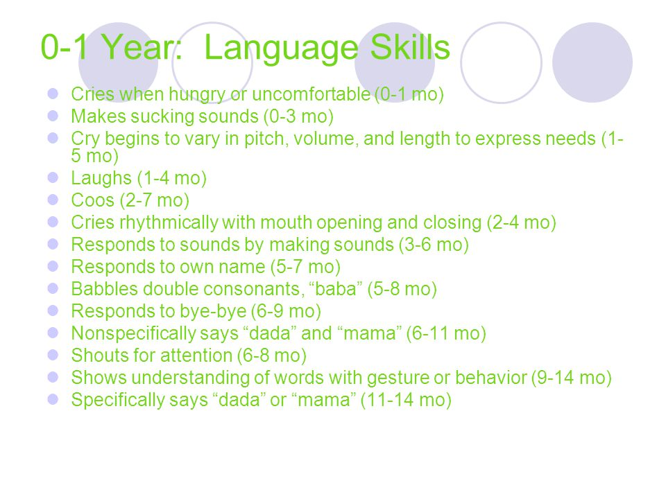 0-1 Year: Language Skills