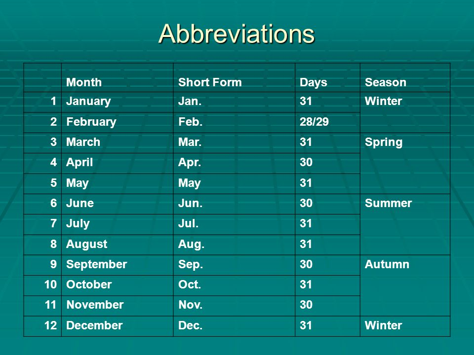 Abbreviations Month Short Form Days Season 1 January Jan. 31 Winter 2