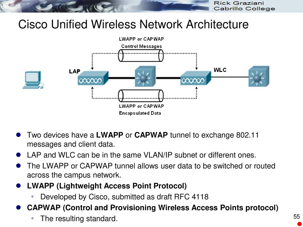 Cis 187 Switch V7 Ch 3 Campus Network Architecture Ppt Download Wireless Diagram Cisco Unified