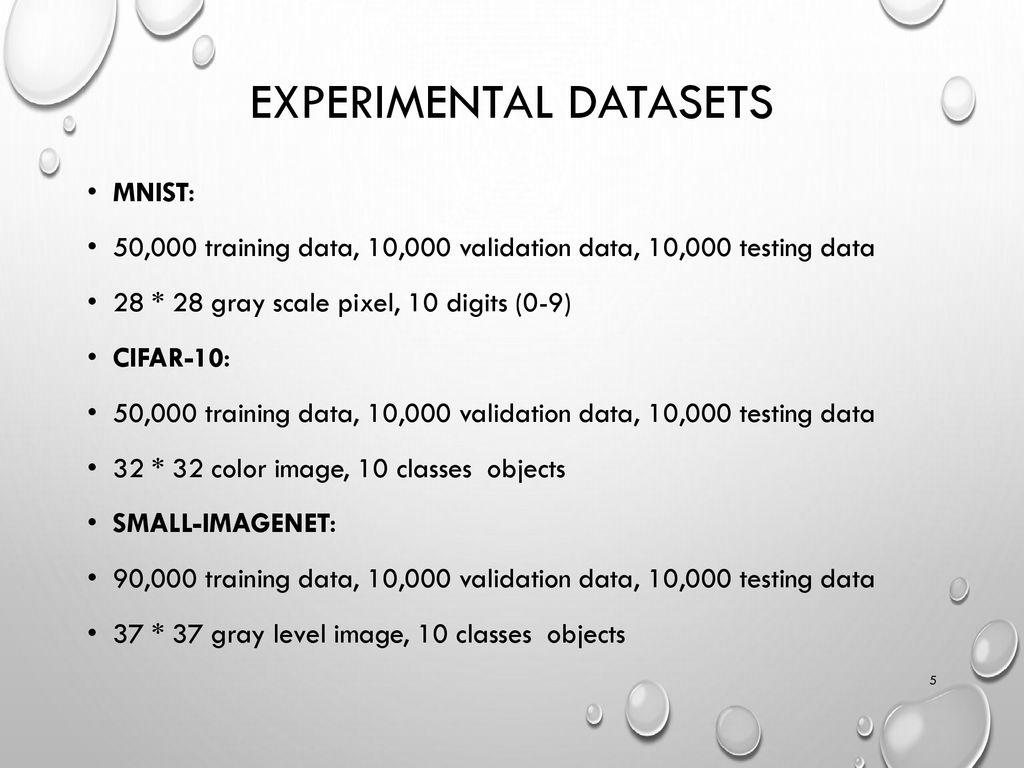 Mini Imagenet Dataset