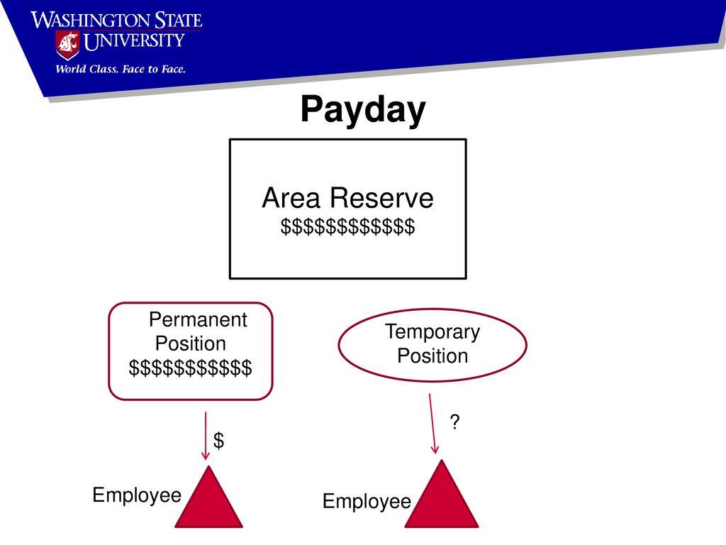 accruals allocation adjustments and reserve accounts ppt download