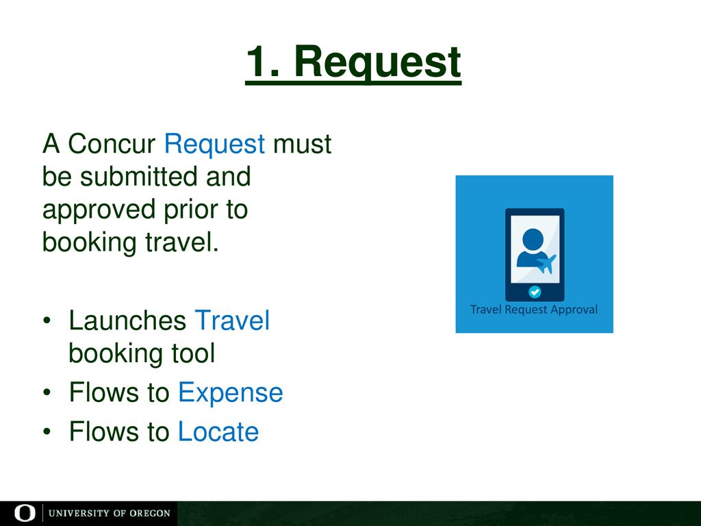 Concur Travel Coordinator Training - ppt download
