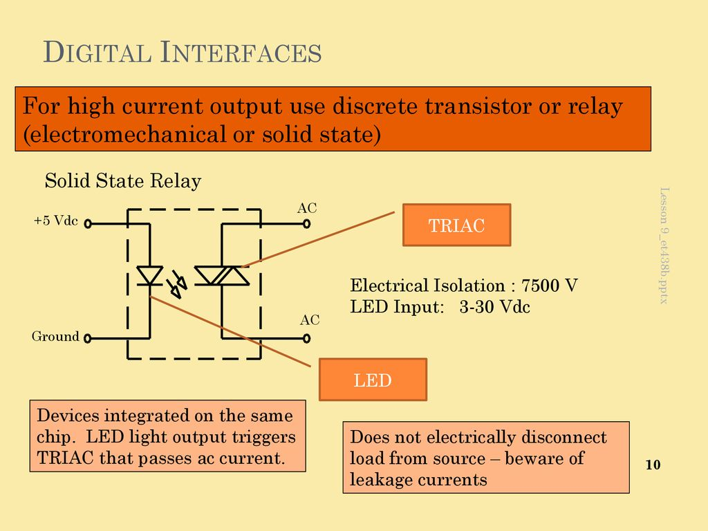Lesson 9 Digital Input Output Signal Interfacing Ppt Download Solid State Relay Triac Interfaces For High Current Use Discrete Transistor Or Electromechanical