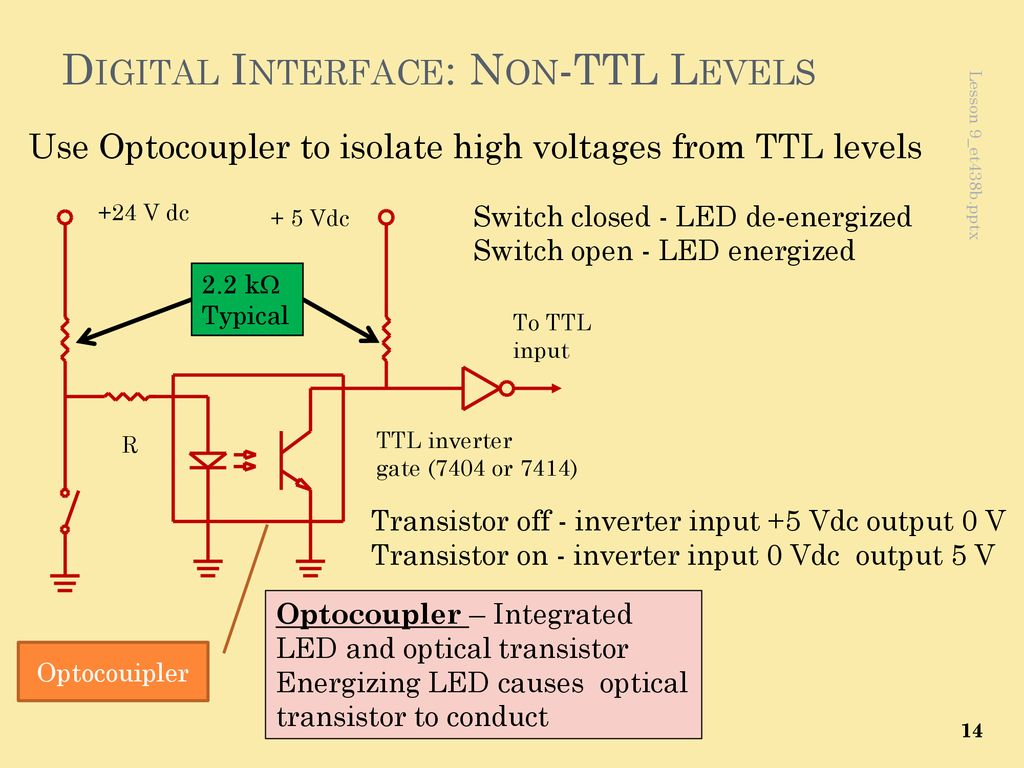 Ttl Inverter Circuit Schematic Lesson 9 Digital Input Output Signal Interfacing Ppt Download Interface Non Levels