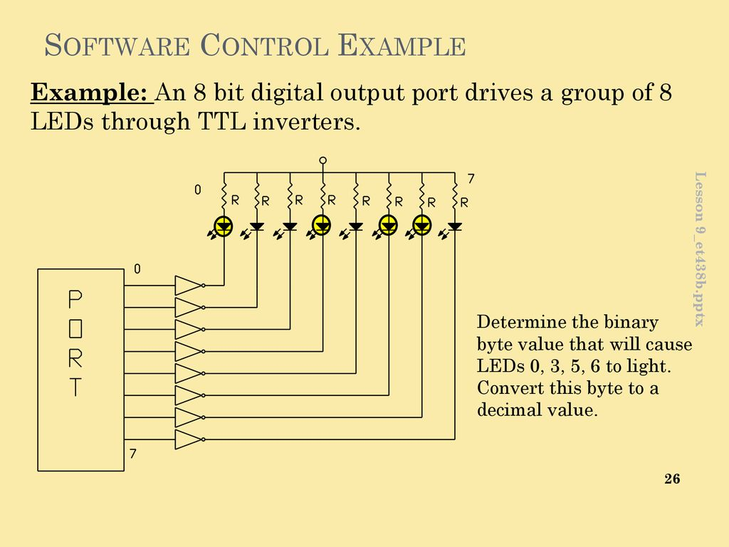 Lesson 9 Digital Input Output Signal Interfacing Ppt Download Ttl Inverter Circuit Schematic 26 Software Control Example