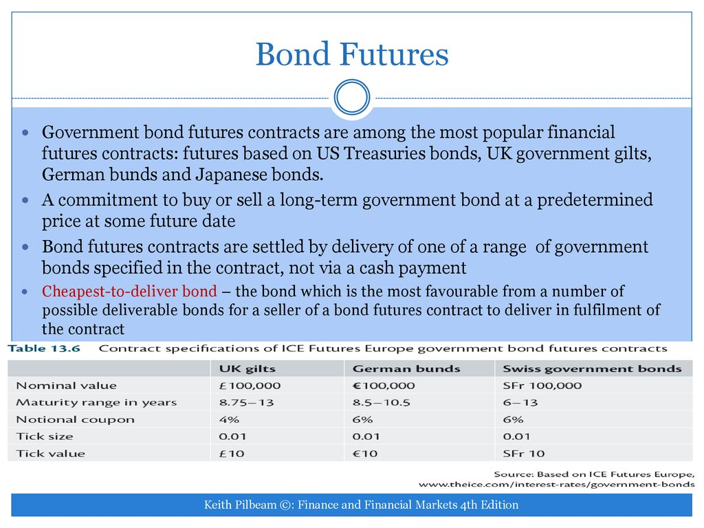 Chapter 13 Financial Futures - ppt download