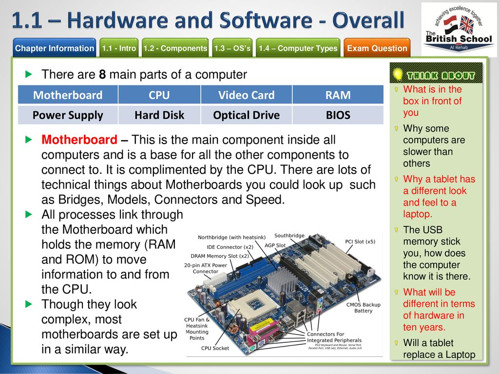 1 1 - Types of Components of Computer Systems - ppt download