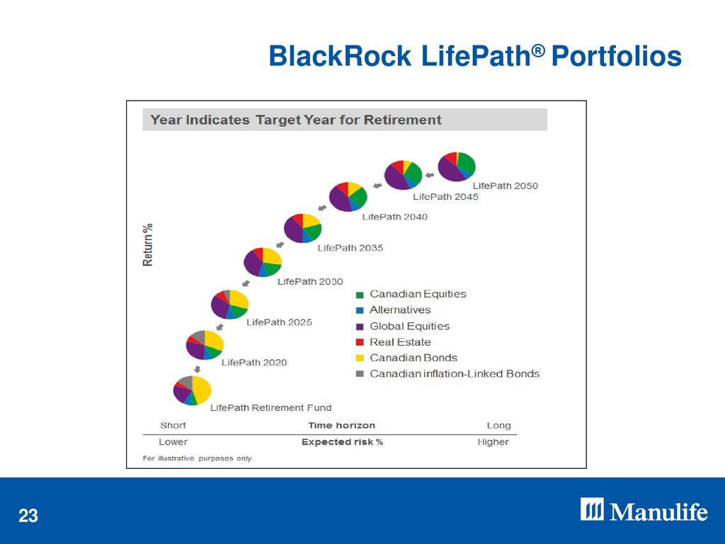 Welcome to Your Employee Group Pension Plan Review - ppt