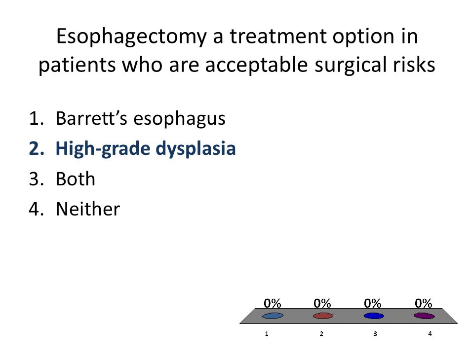 Esophagectomy a treatment option in patients who are acceptable surgical risks