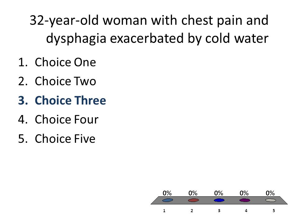 32-year-old woman with chest pain and dysphagia exacerbated by cold water