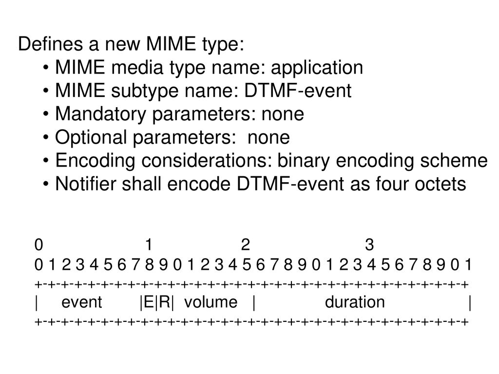 A SIP Event Package for DTMF Event Monitoring - ppt download