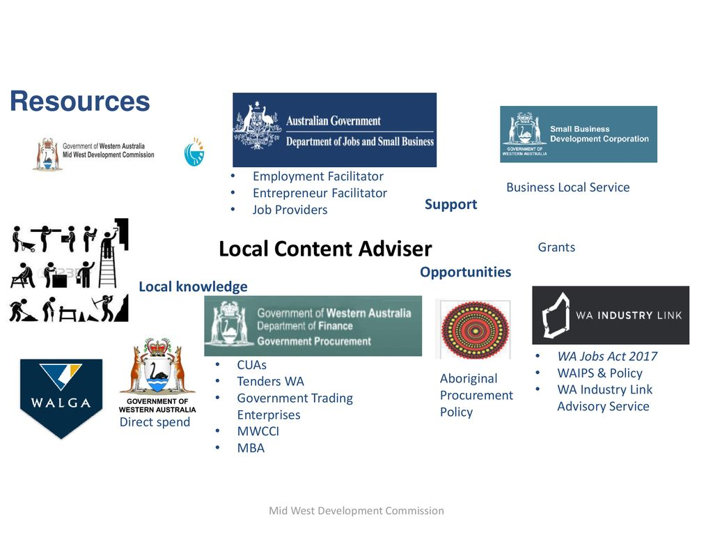 Local Content in the Mid West Region - ppt download