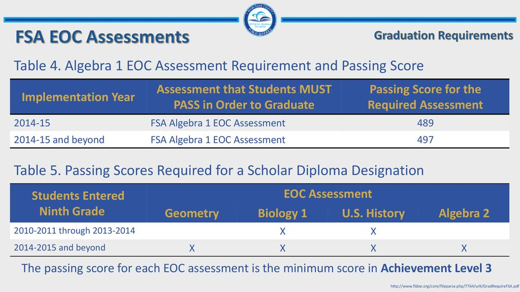 FLORIDA STANDARDS ASSESSMENTS ESSENTIALS - ppt download