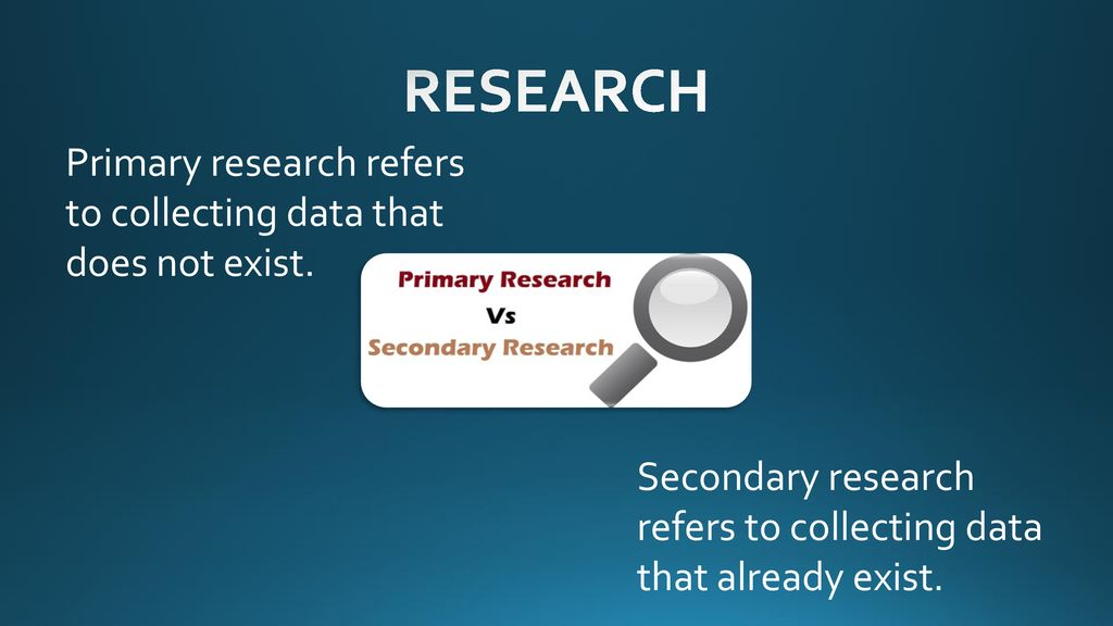 introduction to primary research: observations, surveys, and interviews
