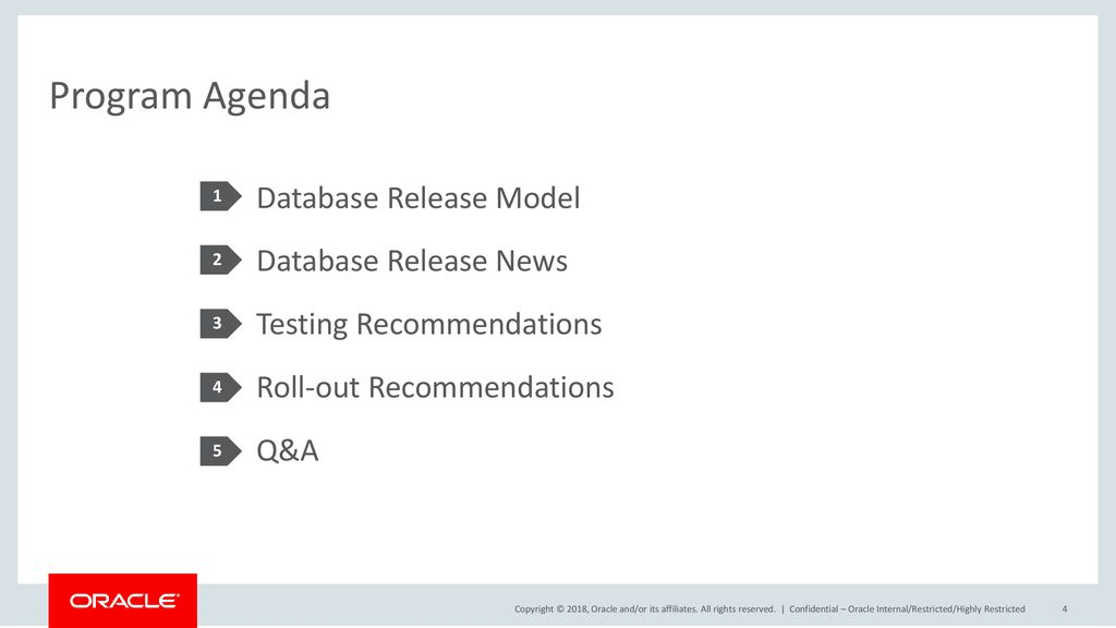Program Agenda 1. Database Release Model Database Release News Testing Recommendations Roll-out Recommendations Q&A