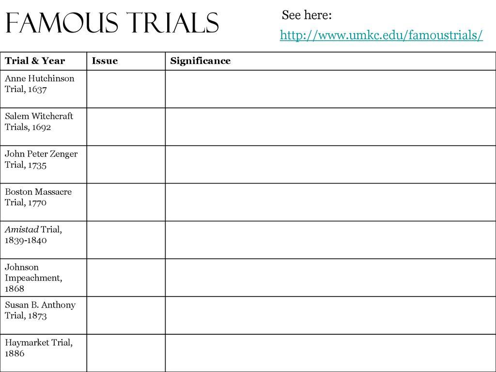 Supreme Court Cases  - ppt download