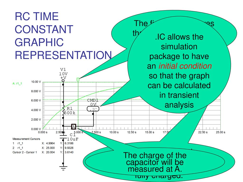 Capacitance Ppt Download The Time Constant Of An Rc Circuit First Graphic Representation