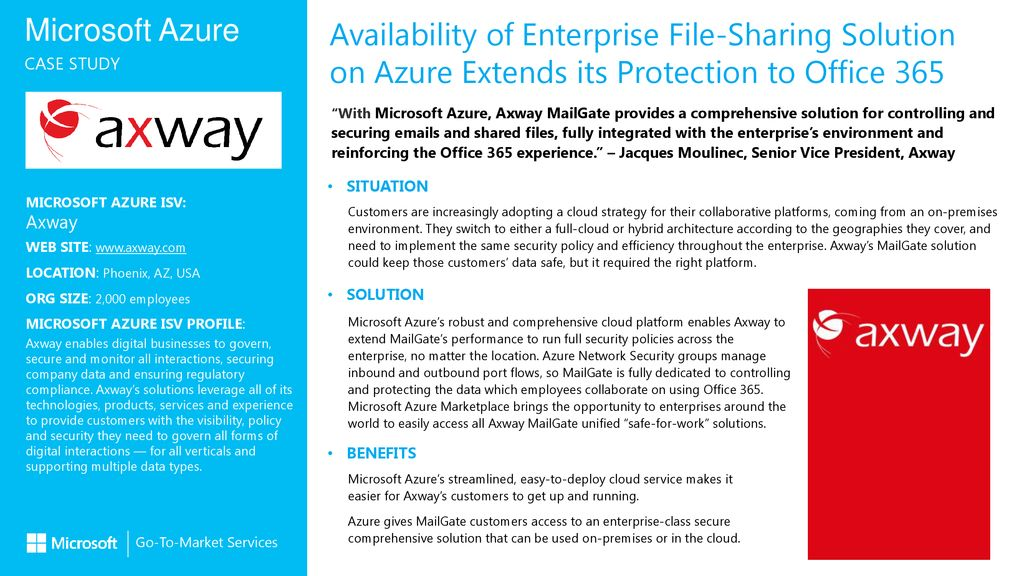 Availability of Enterprise File-Sharing Solution on Azure