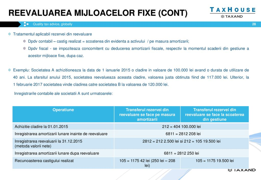 deducerea fiscală în tratamentul varicozei)