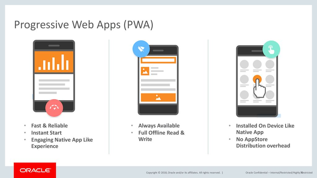 Build Mobile Apps Fast with Oracle Visual Builder - ppt download