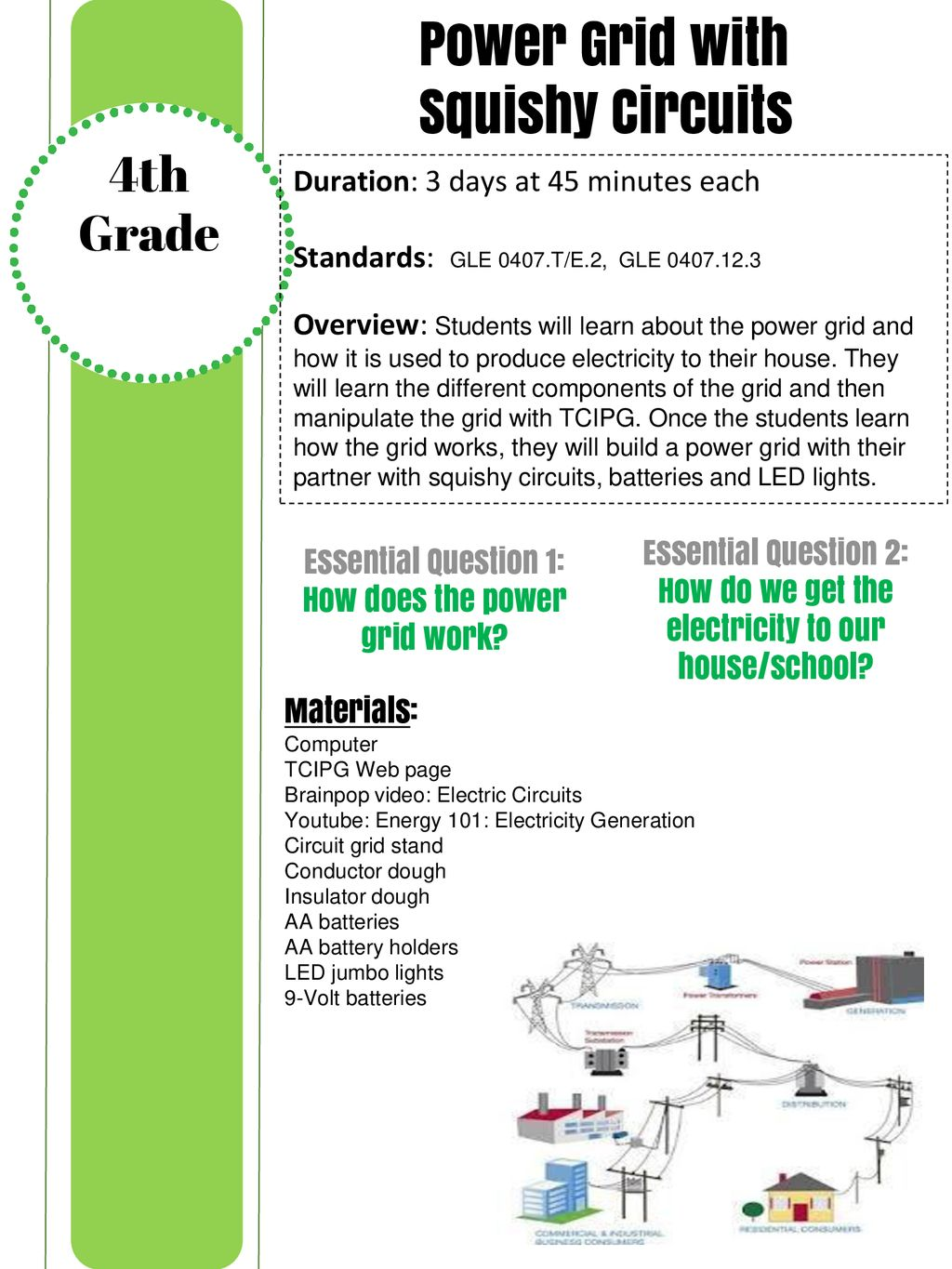 Essential Question 2 How Do We Use The Wind For Electricity Ppt To Make Squishy Circuits And Batteries Dough 1 Does Power Grid Work