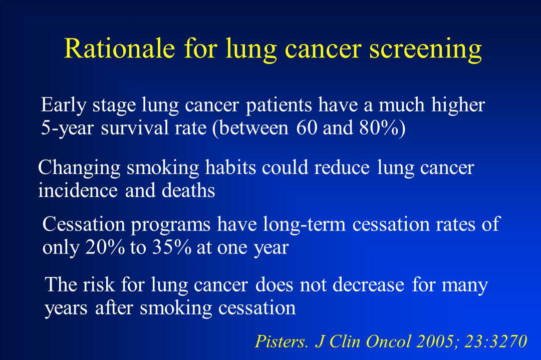 Rationale for lung cancer screening