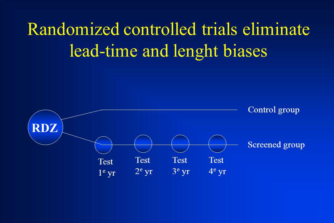 Randomized controlled trials eliminate lead-time and lenght biases