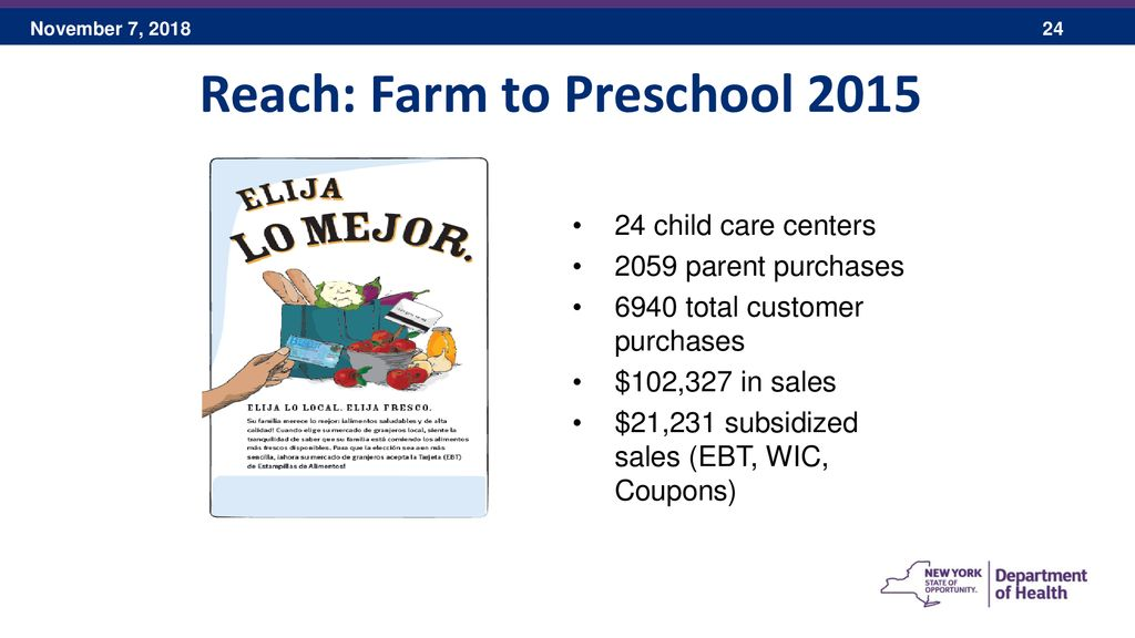 Eat Well Play Hard in Child Care Settings Farm to Preschool