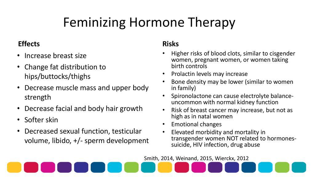 Sex Hormones And Immunoregulation