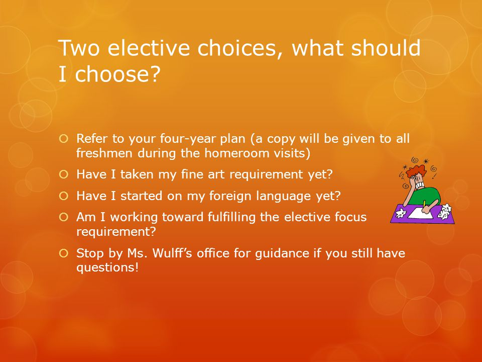 Two elective choices, what should I choose