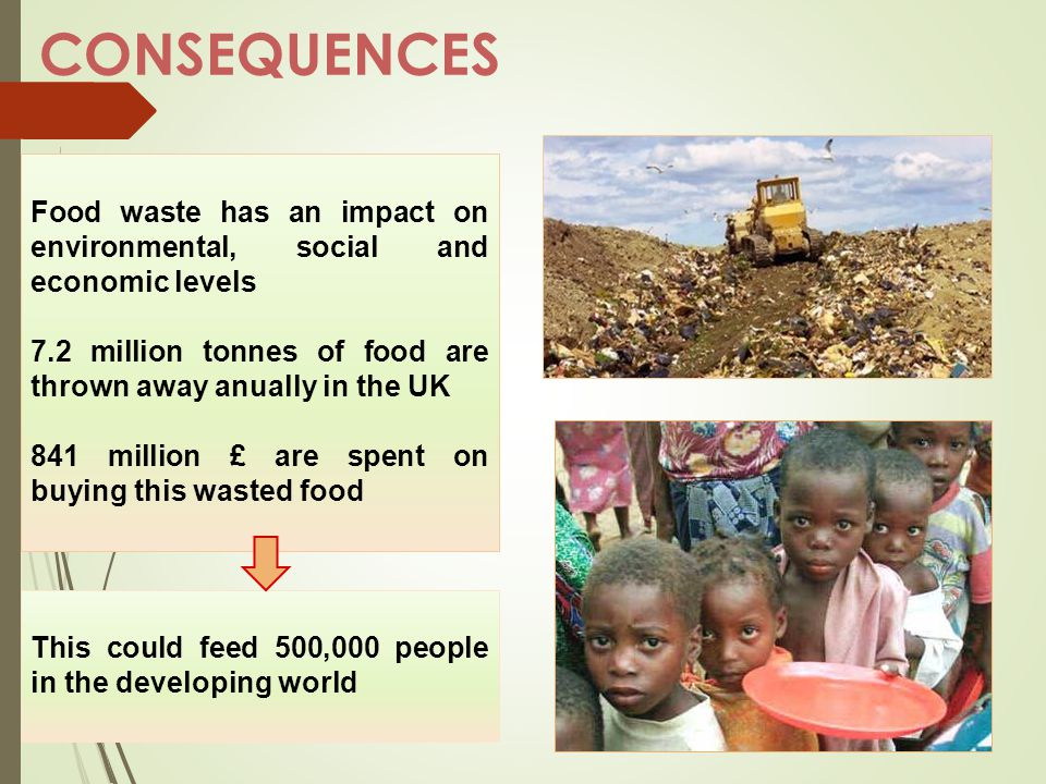 CONSEQUENCES Food waste has an impact on environmental, social and economic levels. 7.2 million tonnes of food are thrown away anually in the UK.