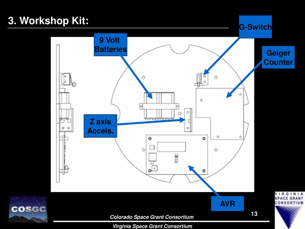 Rockon A Sounding Rocket Payload Workshop Ppt Download Geiger Counter Diagram Kit G Switch 9 Volt Batteries Z Axis