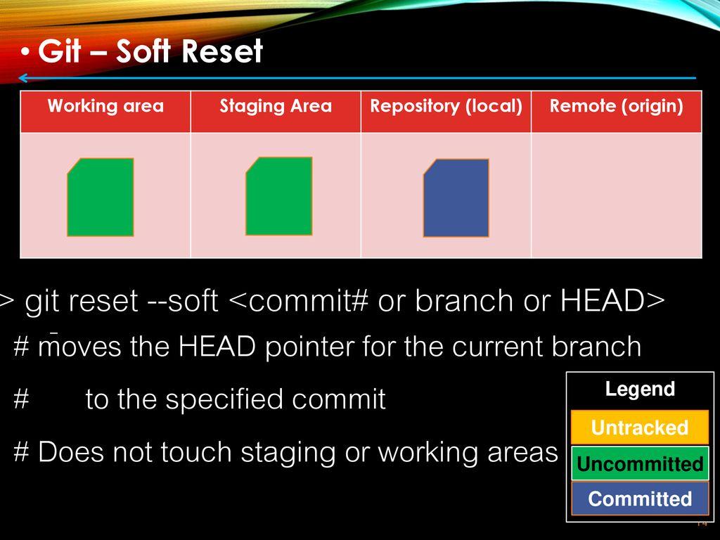 git reset head to origin