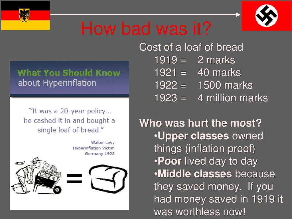 From Weimar to the Third Reich - ppt download