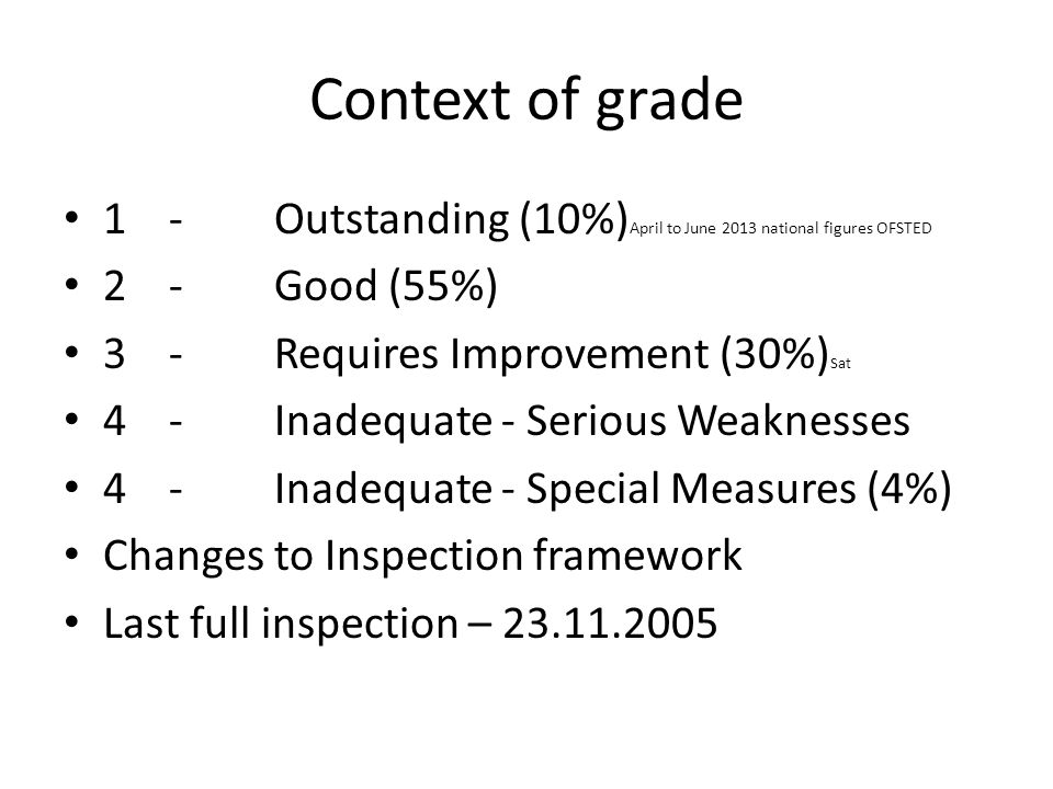Context of grade 1 - Outstanding (10%)April to June 2013 national figures OFSTED. 2 - Good (55%) 3 - Requires Improvement (30%)Sat.