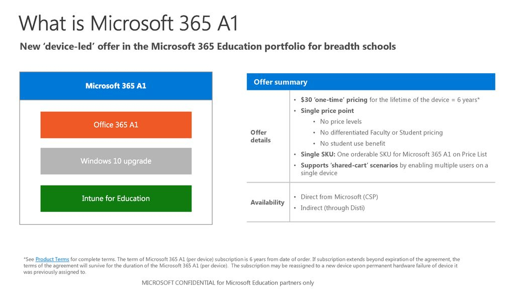 Office 365 a1
