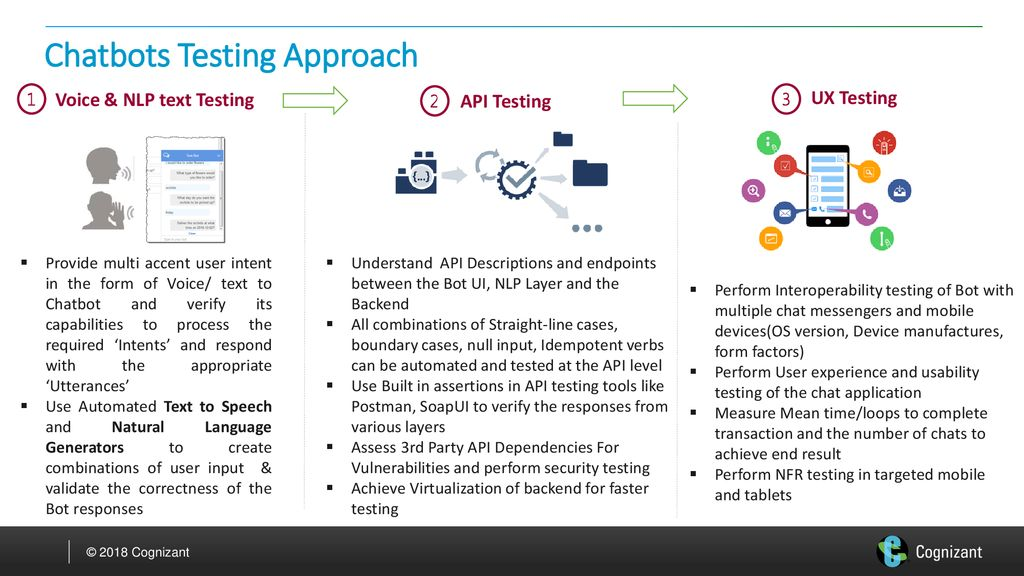 Chatbots Testing Automated testing for Chatbots Jan, ppt download