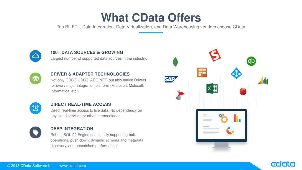 SQL Integration Hubs Bridge Cloud and On-Premise Data - ppt download
