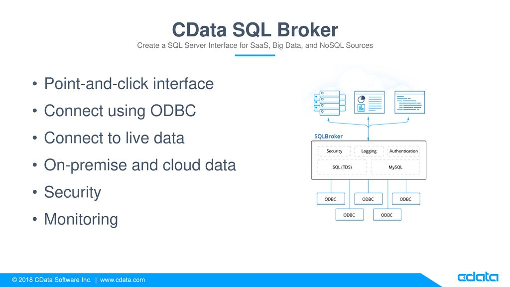 SQL Integration Hubs Bridge Cloud and On-Premise Data - ppt