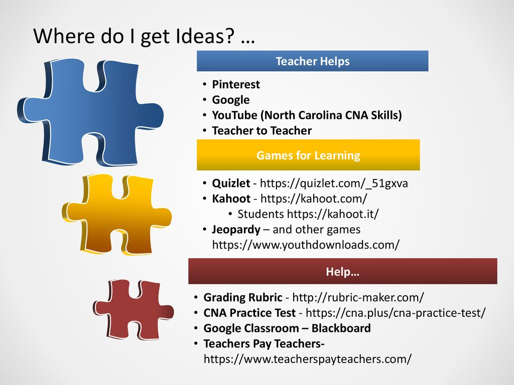 Help I am a New Teacher! By: Michelle Green Wright, RN, BS, Med