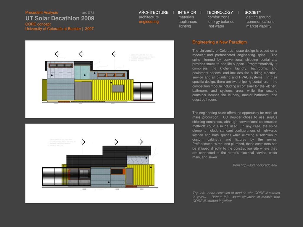 About the Solar Decathlon - ppt download